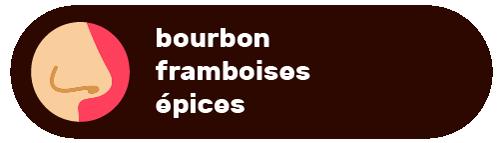 parfum bourbon